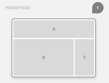 Layout Homepage Desktop