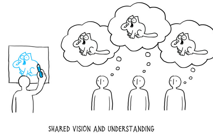 Shared vision and understanding, best practices