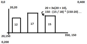 d3_calcul_coordonnees