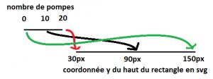 d3_linear