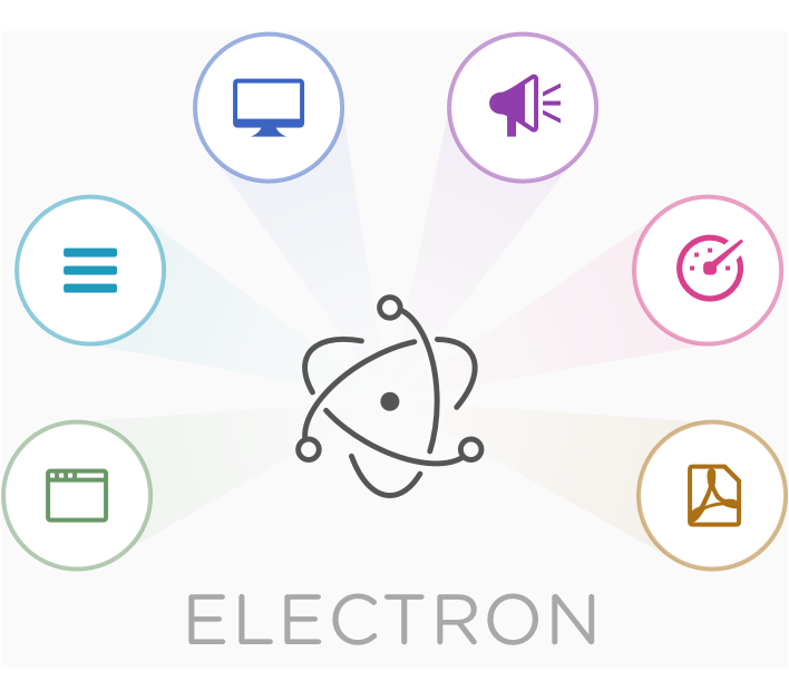 Electron - Build cross platform desktop apps