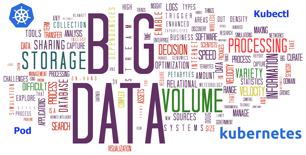 Big Data et Kubernetes (1/2)