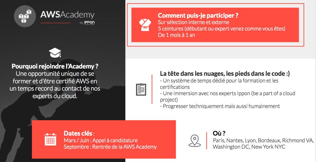 aws-academy