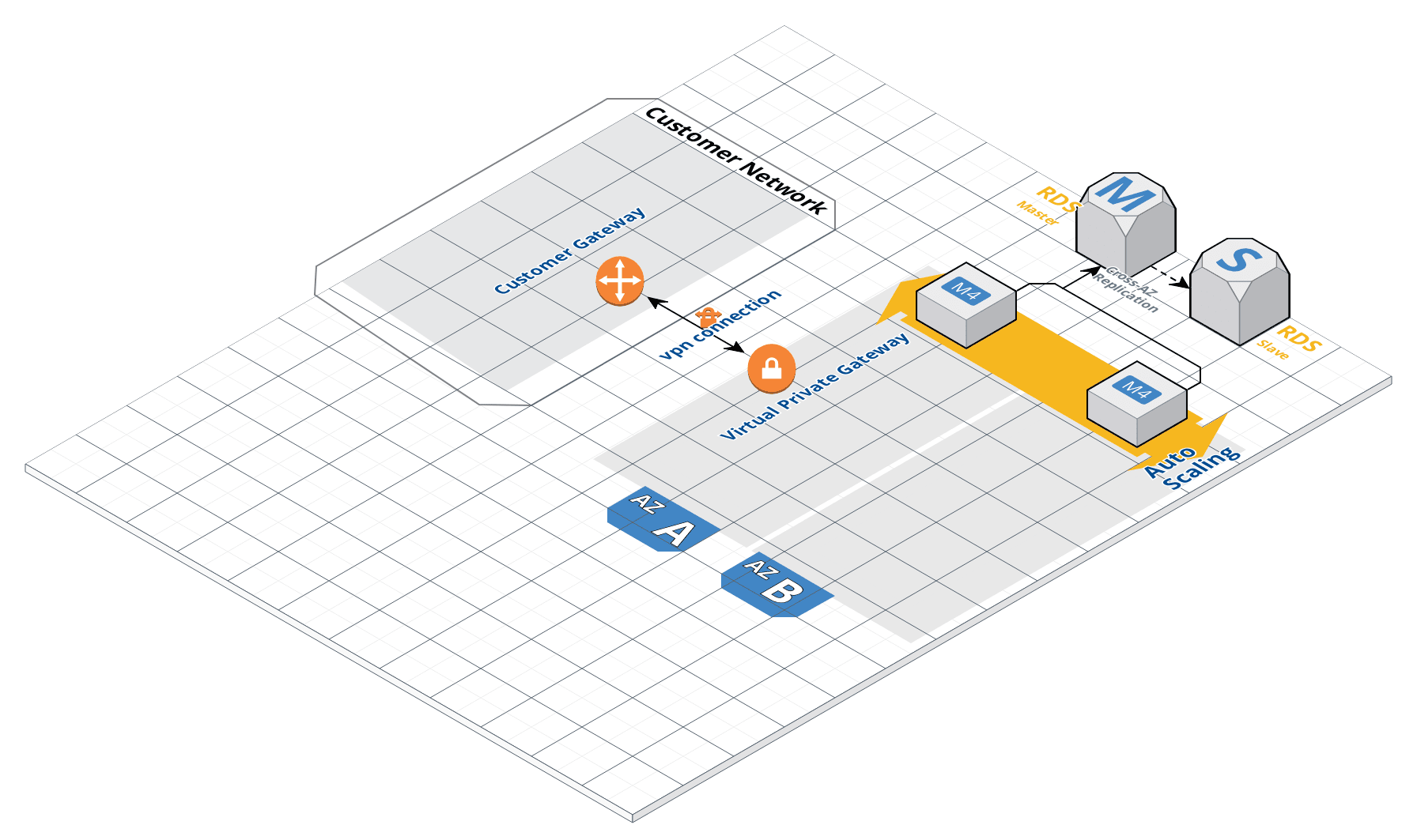 blog---proxy-DNS