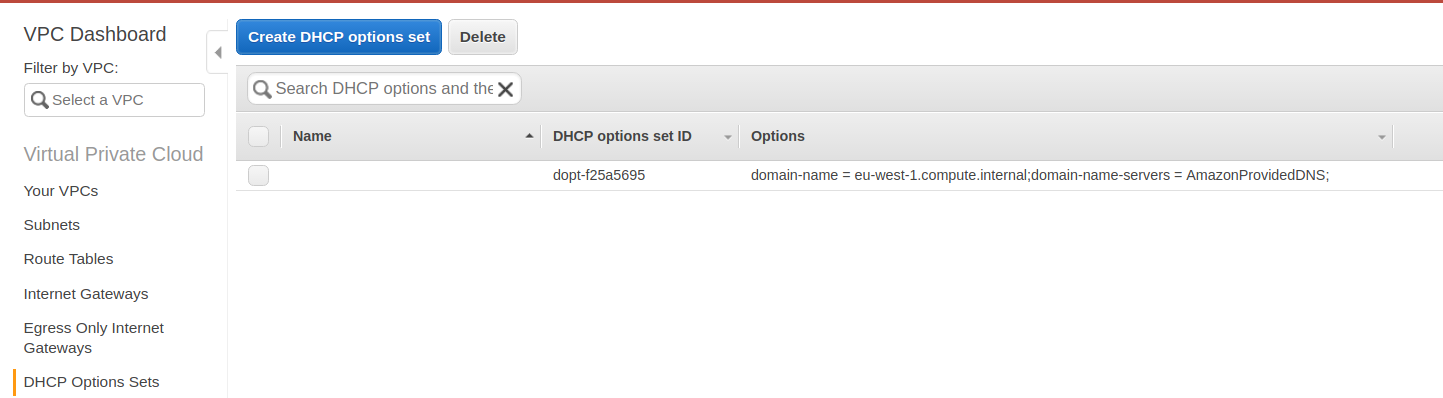VPC-DHCP-Options-Sets-Default