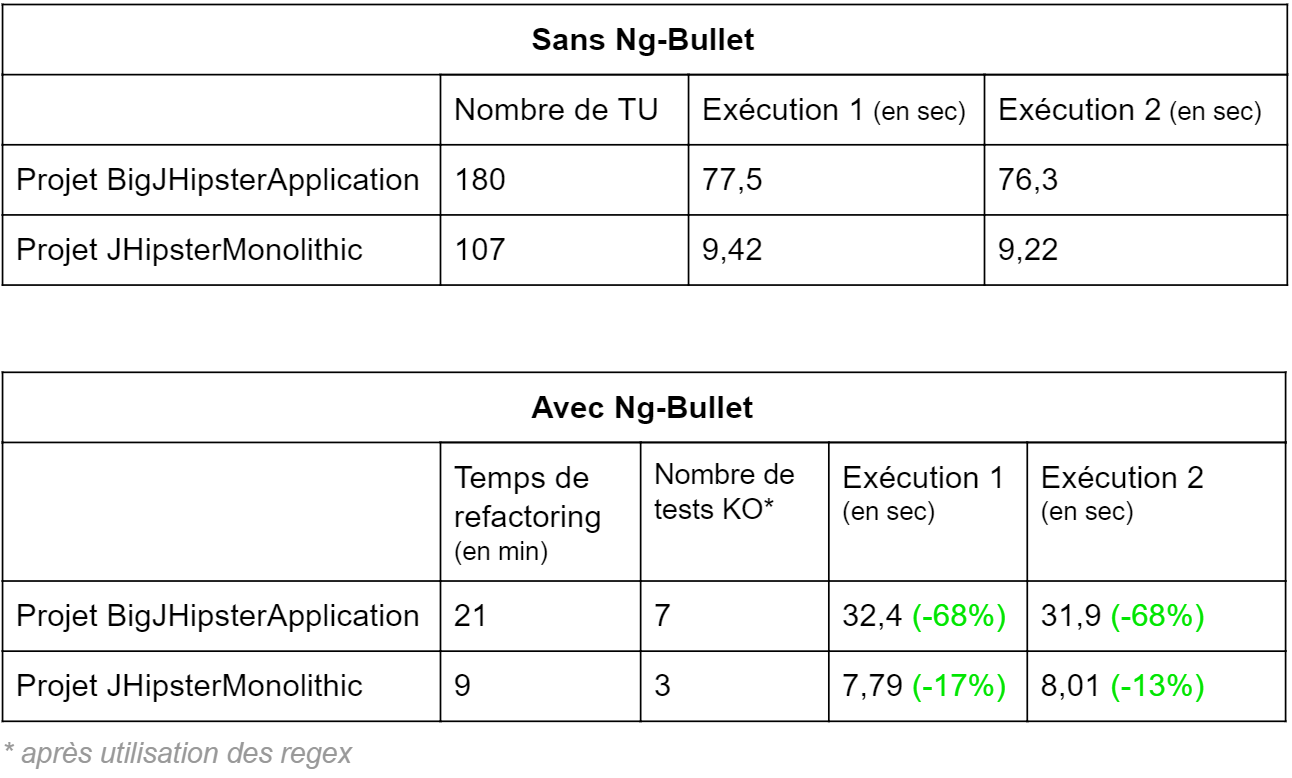 results-bullet-1