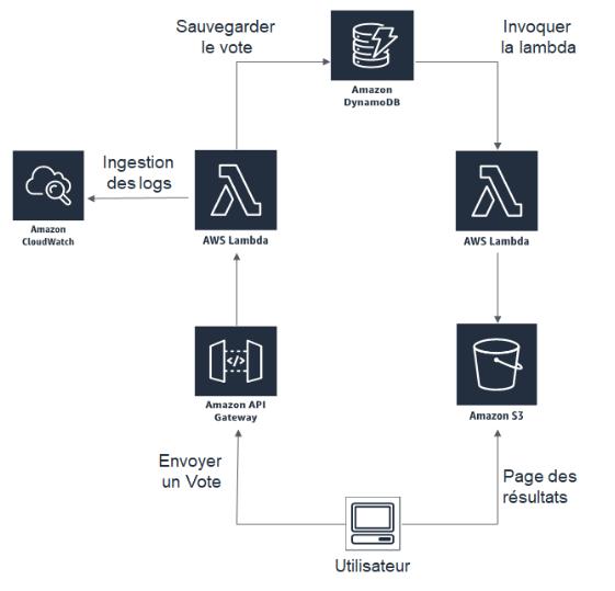 architecture_article