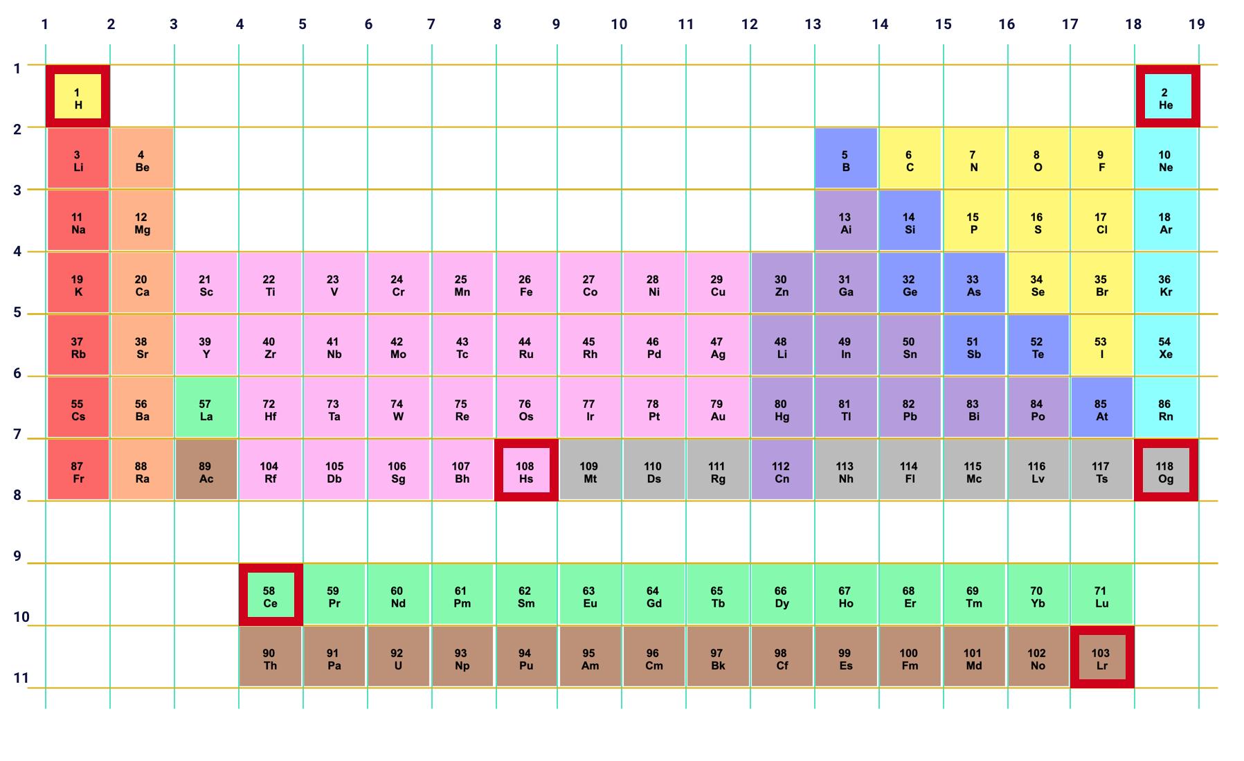 Grid-square