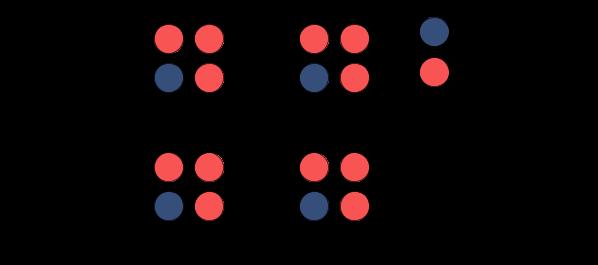 Schéma d'organisations de contextes